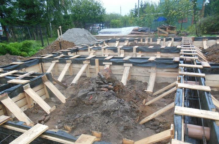 Сколько стоит ленточный фундамент Подольский район